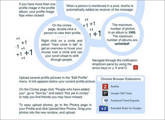 Google+ Cheatsheet 2